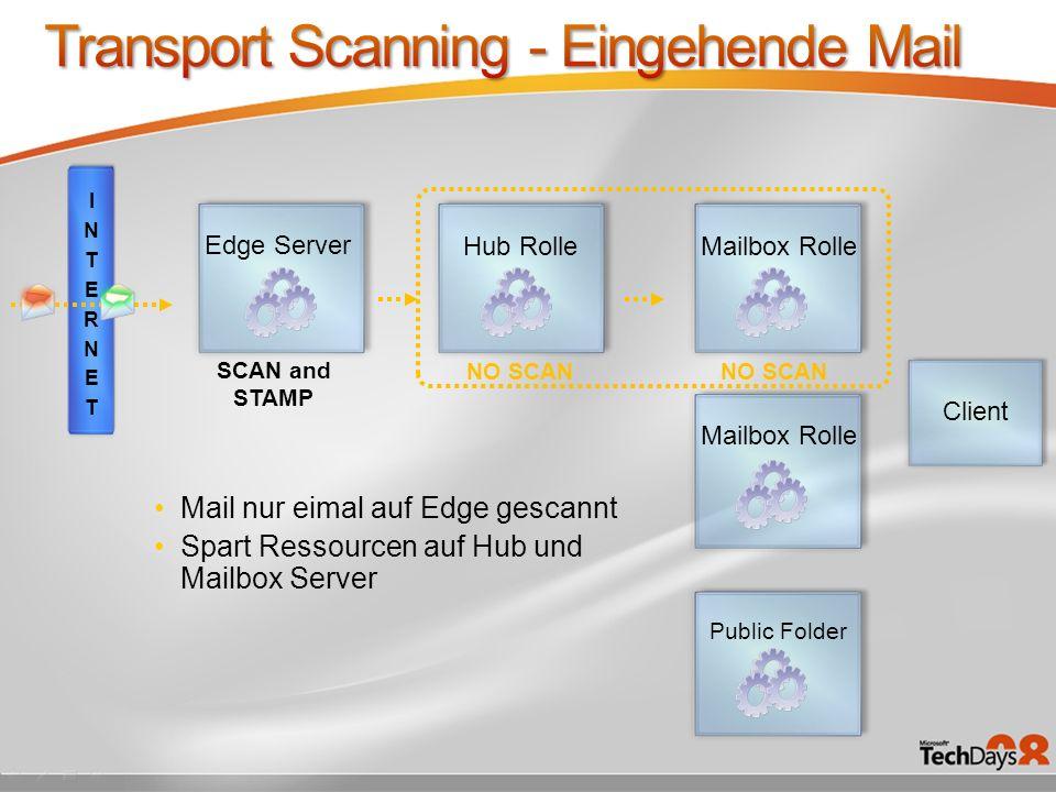 INTERNETINTERNET Edge Server Hub RolleMailbox Rolle Public Folder Client SCAN and STAMP NO SCAN Mail nur eimal auf Edge gescannt Spart Ressourcen auf