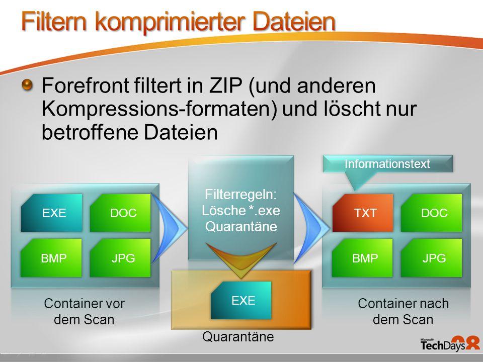 Forefront filtert in ZIP (und anderen Kompressions-formaten) und löscht nur betroffene Dateien Filterregeln: Lösche *.exe Quarantäne Container vor dem