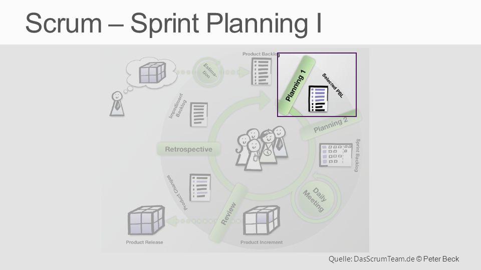 Quelle: DasScrumTeam.de © Peter Beck Scrum – Sprint Planning I