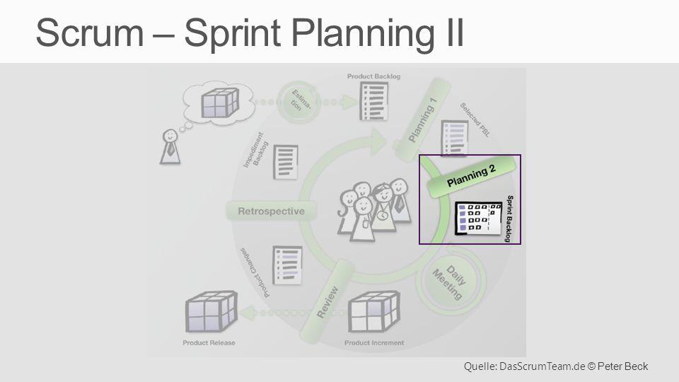 Scrum – Sprint Planning II Quelle: DasScrumTeam.de © Peter Beck