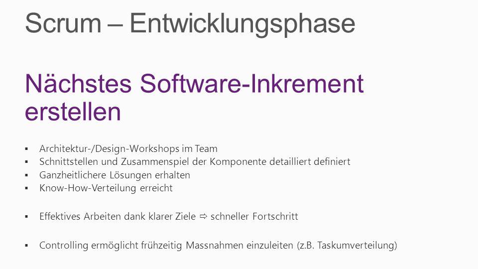 Nächstes Software-Inkrement erstellen Architektur-/Design-Workshops im Team Schnittstellen und Zusammenspiel der Komponente detailliert definiert Ganz