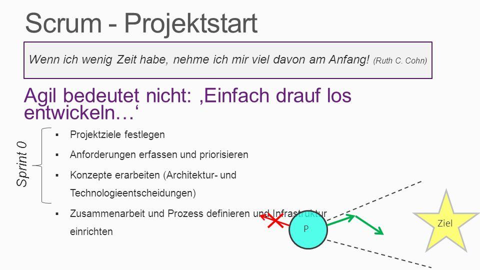 Scrum - Projektstart Projektziele festlegen Anforderungen erfassen und priorisieren Konzepte erarbeiten (Architektur- und Technologieentscheidungen) Z