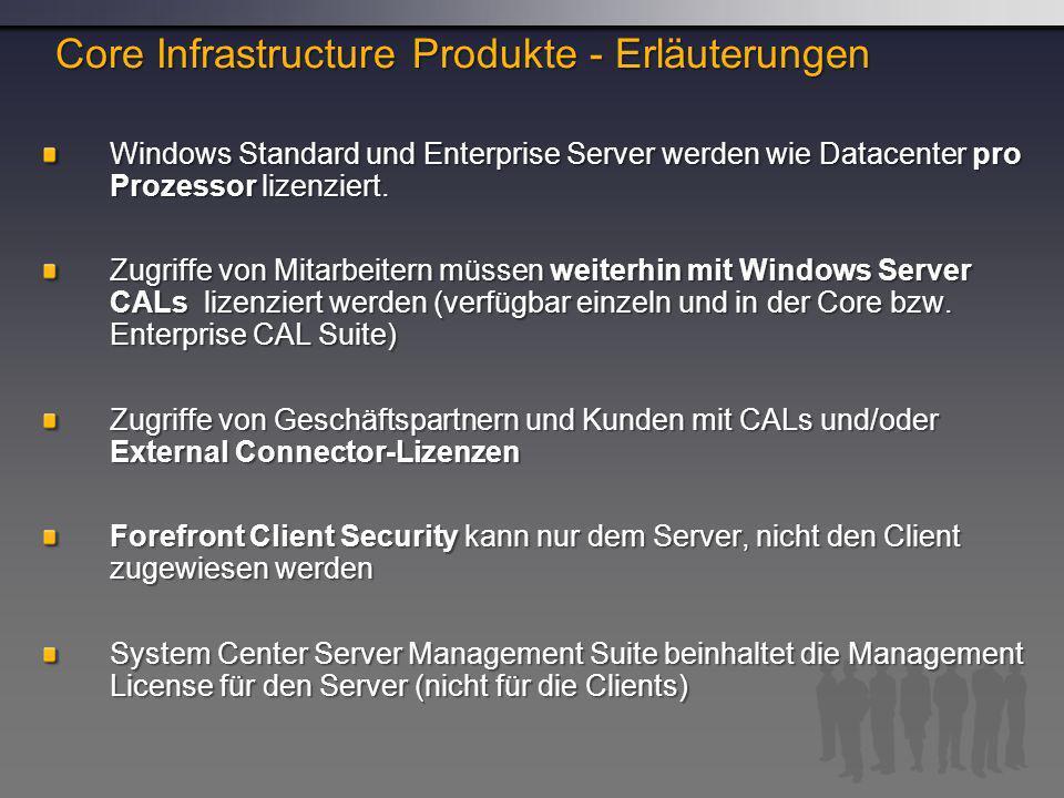 Windows Standard und Enterprise Server werden wie Datacenter pro Prozessor lizenziert.