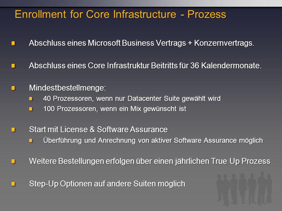 Abschluss eines Microsoft Business Vertrags + Konzernvertrags.