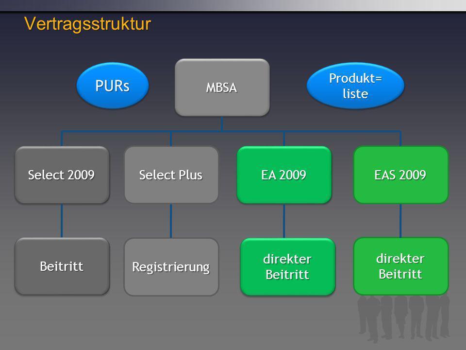 MBSAMBSA Select 2009 EA 2009 EAS 2009 Select Plus BeitrittBeitritt Registrierung direkter Beitritt direkterBeitritt PURsPURsProdukt=listeProdukt=liste