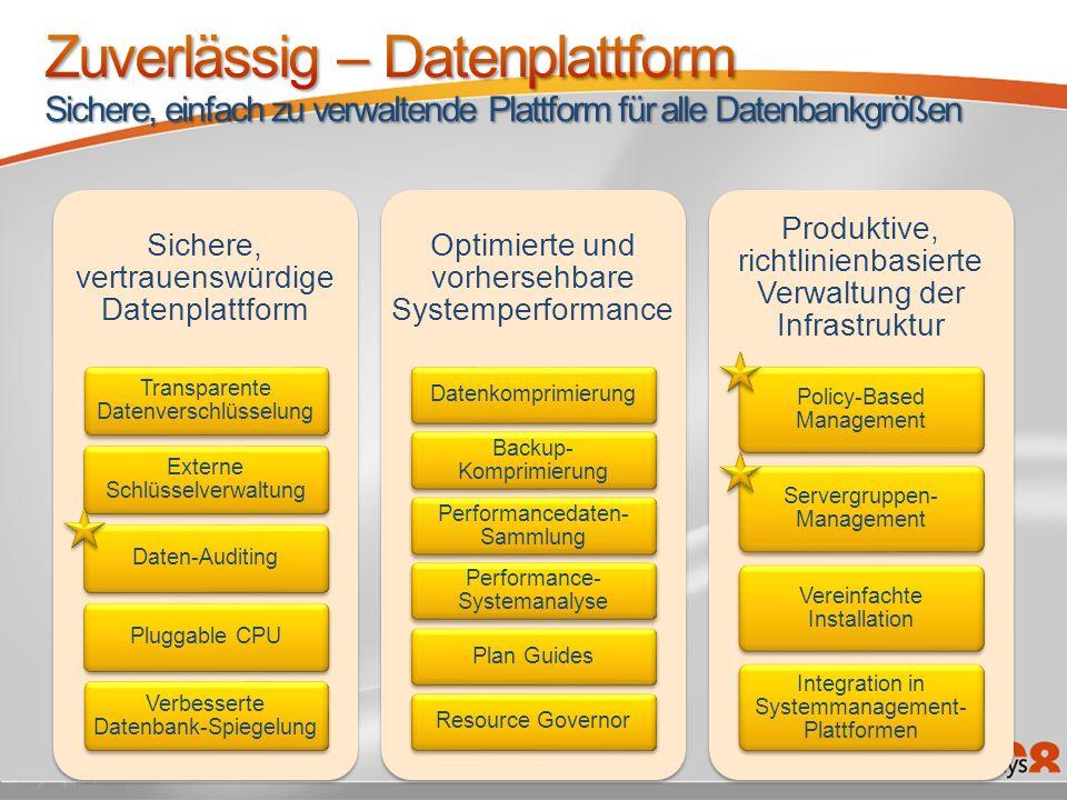 Sichere, vertrauenswürdige Datenplattform Transparente Datenverschlüsselung Externe Schlüsselverwaltung Daten-AuditingPluggable CPU Verbesserte Datenbank-Spiegelung Optimierte und vorhersehbare Systemperformance Datenkomprimierung Backup- Komprimierung Performancedaten- Sammlung Performance- Systemanalyse Plan GuidesResource Governor Produktive, richtlinienbasierte Verwaltung der Infrastruktur Policy-Based Management Servergruppen- Management Vereinfachte Installation Integration in Systemmanagement- Plattformen