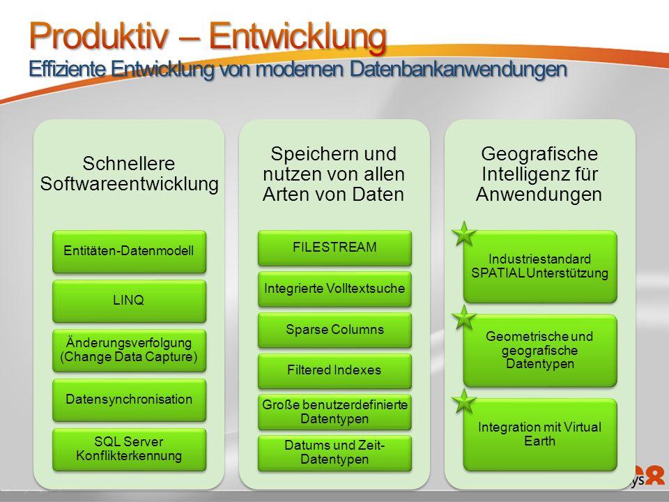 Schnellere Softwareentwicklung Entitäten-DatenmodellLINQ Änderungsverfolgung (Change Data Capture) Datensynchronisation SQL Server Konflikterkennung S