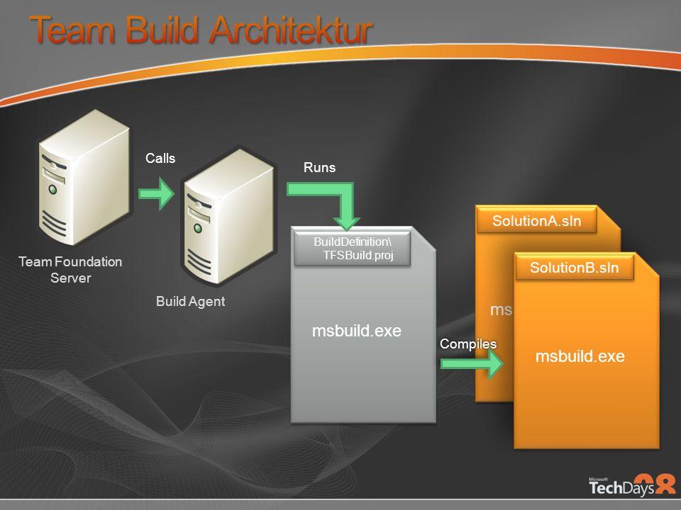 Team Foundation Server Build Agent msbuild.exe BuildDefinition\ TFSBuild.proj BuildDefinition\ TFSBuild.proj msbuildm.exe SolutionA.sln Calls Compiles Runs