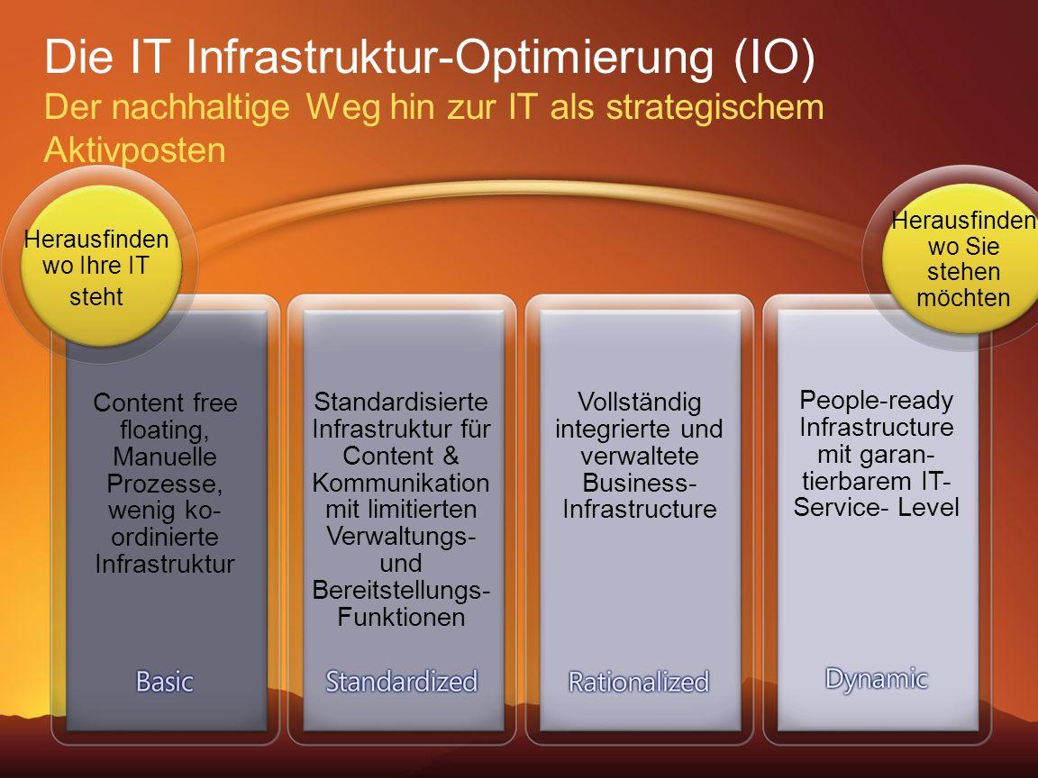 Die IT Infrastruktur-Optimierung (IO) Der nachhaltige Weg hin zur IT als strategischem Aktivposten Standardisierte Infrastruktur für Content & Kommuni