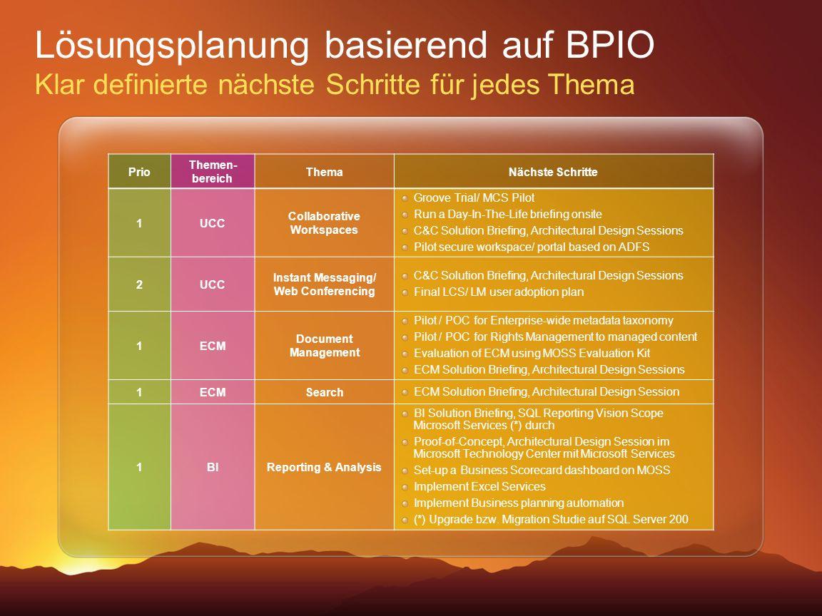 Lösungsplanung basierend auf BPIO Klar definierte nächste Schritte für jedes Thema Prio Themen- bereich ThemaNächste Schritte 1UCC Collaborative Works