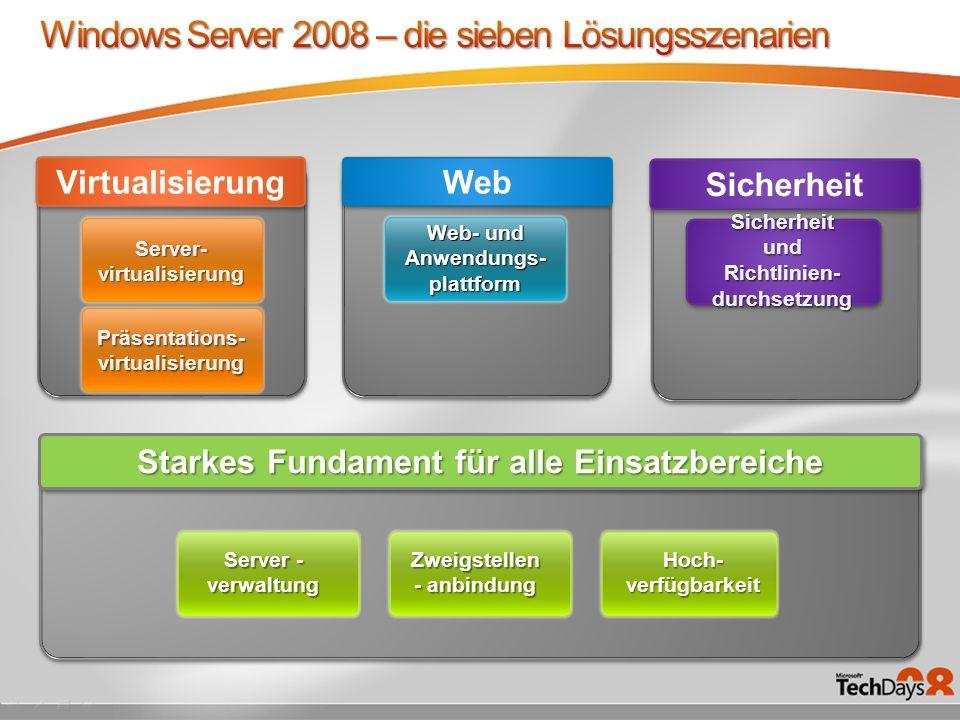 Sicherheit Starkes Fundament für alle Einsatzbereiche Server - verwaltung Hoch- verfügbarkeit Zweigstellen - anbindung Sicherheit und Richtlinien- dur