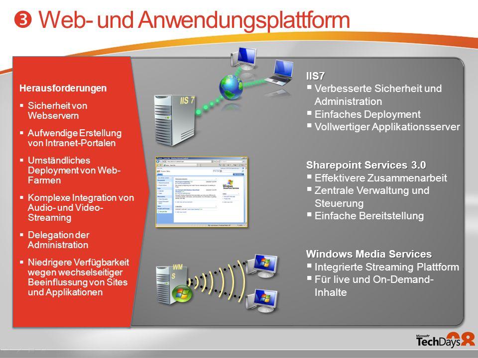 Web- und Anwendungsplattform Herausforderungen Sicherheit von Webservern Aufwendige Erstellung von Intranet-Portalen Umständliches Deployment von Web-