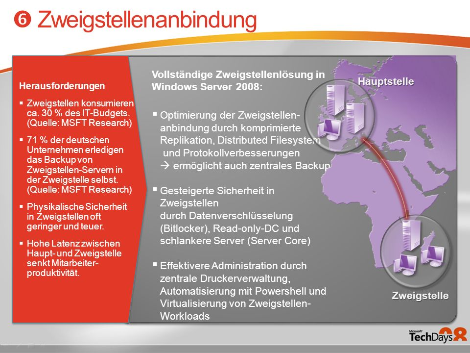 Vollständige Zweigstellenlösung in Windows Server 2008: Optimierung der Zweigstellen- anbindung durch komprimierte Replikation, Distributed Filesystem
