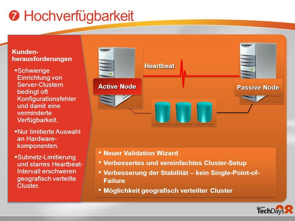 HeartbeatHeartbeat Active Node Passive Node Neuer Validation Wizard Verbessertes und vereinfachtes Cluster-Setup Verbesserung der Stabilität – kein Si