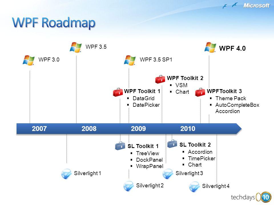 2007 2008 2009 2010 Silverlight 1Silverlight 3 Silverlight 2 Silverlight 4 WPF 3.0 WPF 3.5 WPF 3.5 SP1 WPF 4.0 WPF Toolkit 1 DataGrid DatePicker WPF T