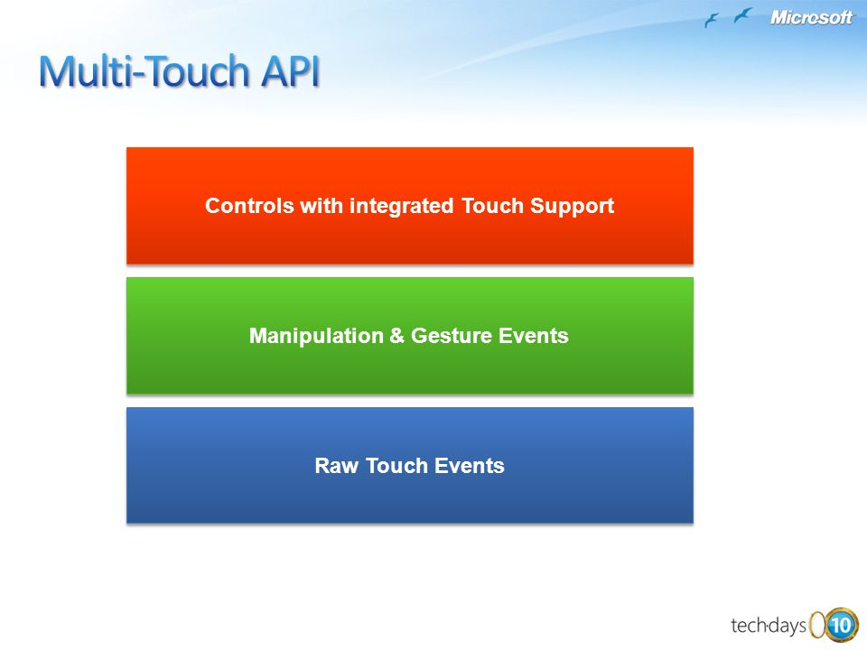 Controls with integrated Touch Support Manipulation & Gesture Events Raw Touch Events