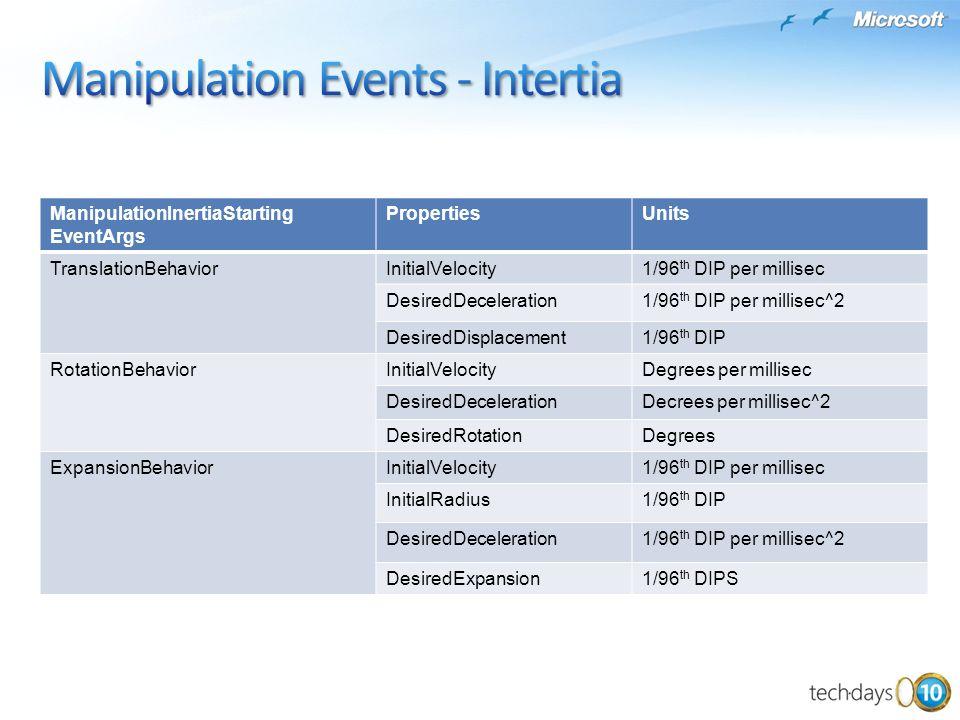 ManipulationInertiaStarting EventArgs PropertiesUnits TranslationBehaviorInitialVelocity1/96 th DIP per millisec DesiredDeceleration1/96 th DIP per mi