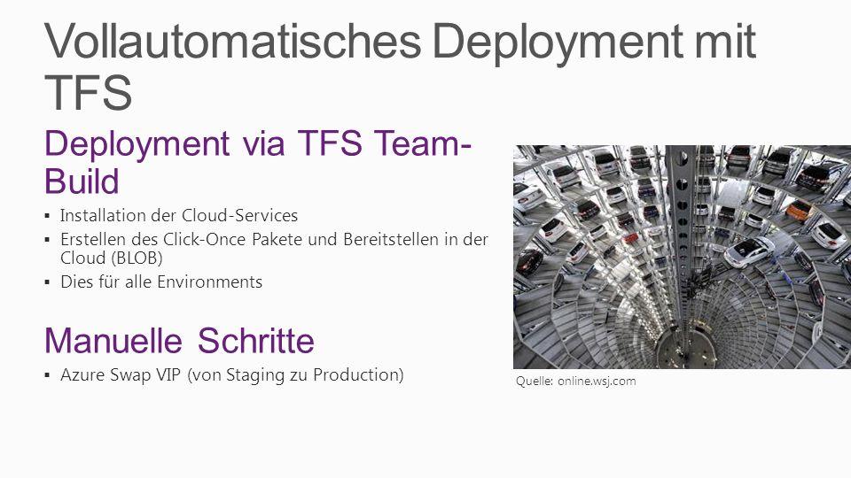 Vollautomatisches Deployment mit TFS Deployment via TFS Team- Build Installation der Cloud-Services Erstellen des Click-Once Pakete und Bereitstellen