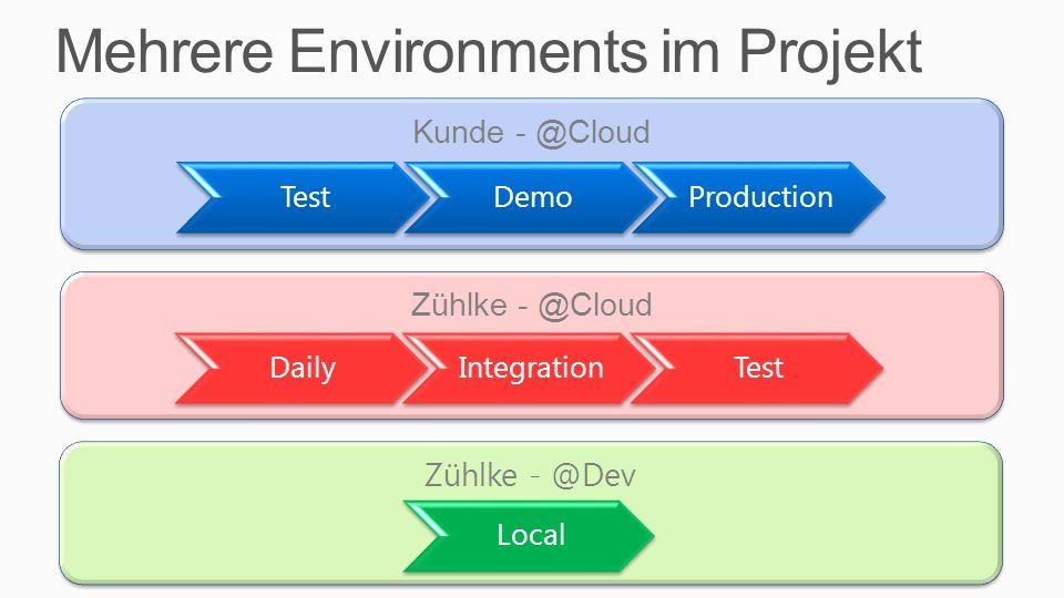 Mehrere Environments im Projekt Zühlke - @Cloud Kunde - @Cloud TestDemoProduction DailyIntegrationTest Zühlke - @Dev Local