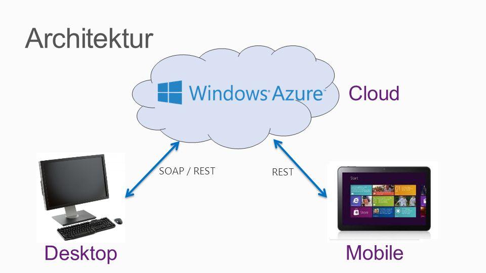 Architektur Desktop Mobile Cloud REST SOAP / REST