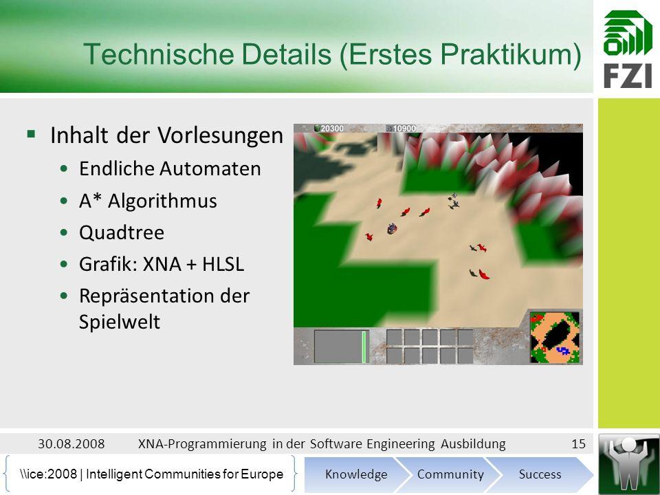 \ice:2008 | Intelligent Communities for Europe Technische Details (Erstes Praktikum) 30.08.200815XNA-Programmierung in der Software Engineering Ausbildung Inhalt der Vorlesungen Endliche Automaten A* Algorithmus Quadtree Grafik: XNA + HLSL Repräsentation der Spielwelt