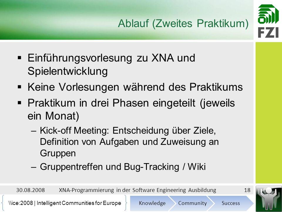 \ice:2008 | Intelligent Communities for Europe Ablauf (Zweites Praktikum) Einführungsvorlesung zu XNA und Spielentwicklung Keine Vorlesungen während des Praktikums Praktikum in drei Phasen eingeteilt (jeweils ein Monat) –Kick-off Meeting: Entscheidung über Ziele, Definition von Aufgaben und Zuweisung an Gruppen –Gruppentreffen und Bug-Tracking / Wiki 30.08.2008XNA-Programmierung in der Software Engineering Ausbildung18
