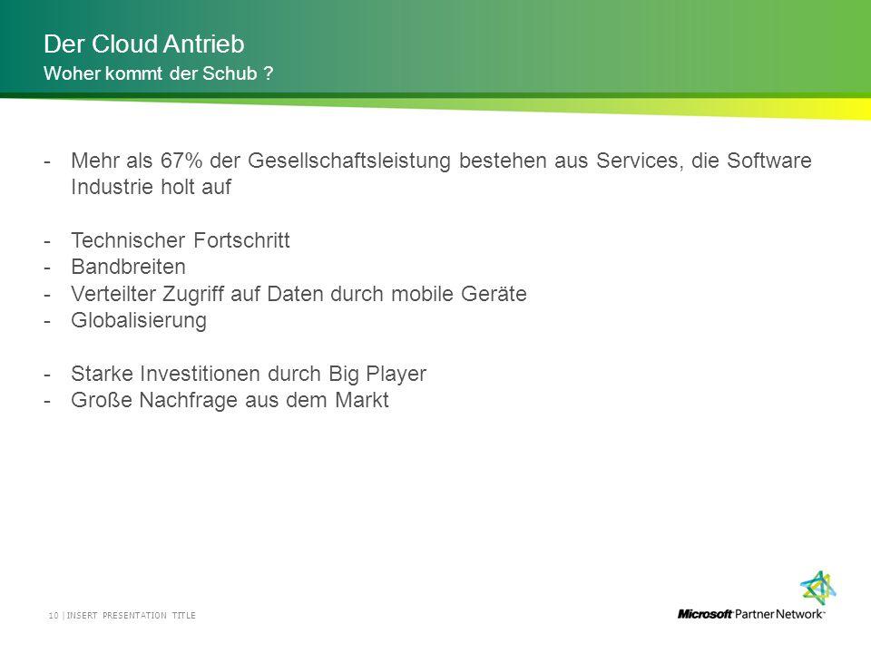 Der Cloud Antrieb -Mehr als 67% der Gesellschaftsleistung bestehen aus Services, die Software Industrie holt auf -Technischer Fortschritt -Bandbreiten