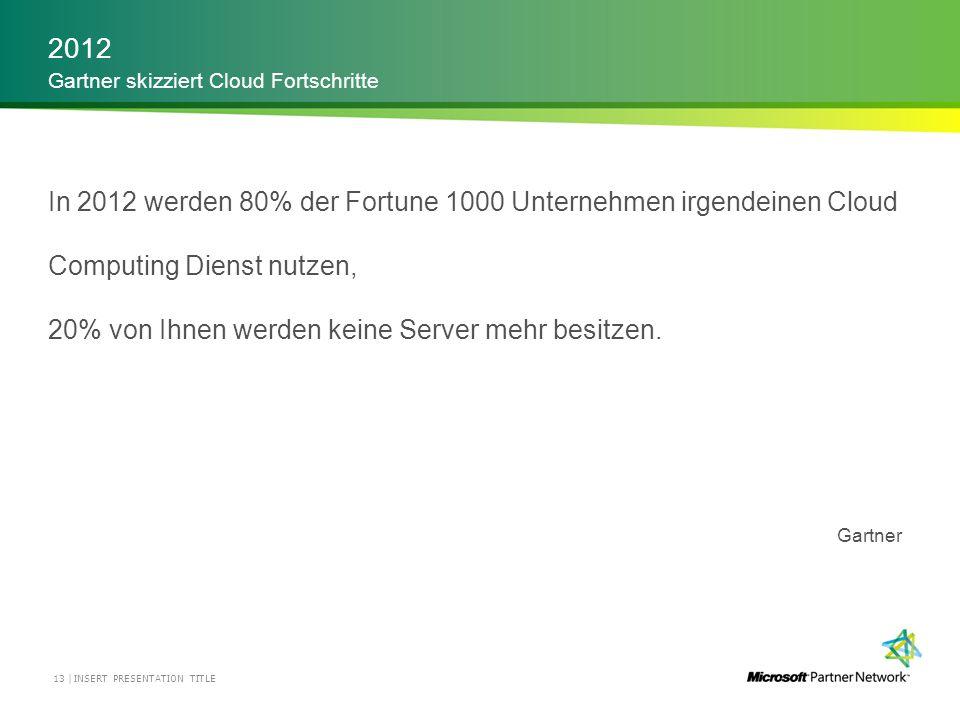 2012 In 2012 werden 80% der Fortune 1000 Unternehmen irgendeinen Cloud Computing Dienst nutzen, 20% von Ihnen werden keine Server mehr besitzen. Gartn