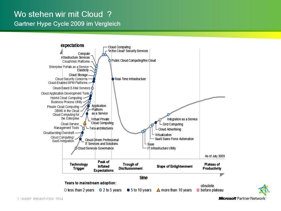 Wo stehen wir mit Cloud ? INSERT PRESENTATION TITLE7 | Gartner Hype Cycle 2009 im Vergleich
