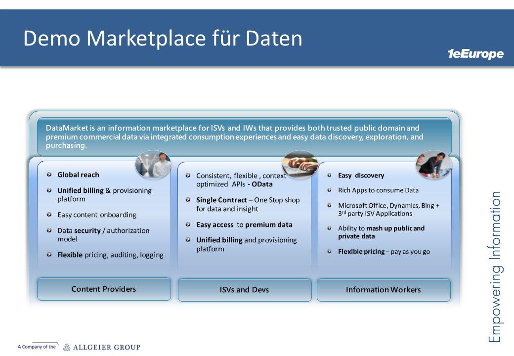 Demo Marketplace für Daten