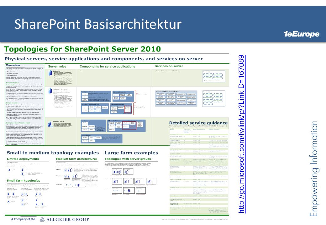 SharePoint Basisarchitektur http://go.microsoft.com/fwlink/p/?LinkID=167089