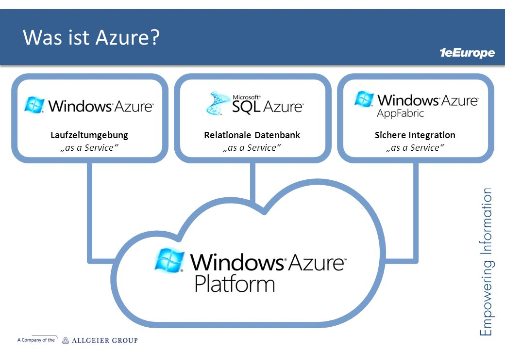 Laufzeitumgebung as a Service Relationale Datenbank as a Service Sichere Integration as a Service Was ist Azure?