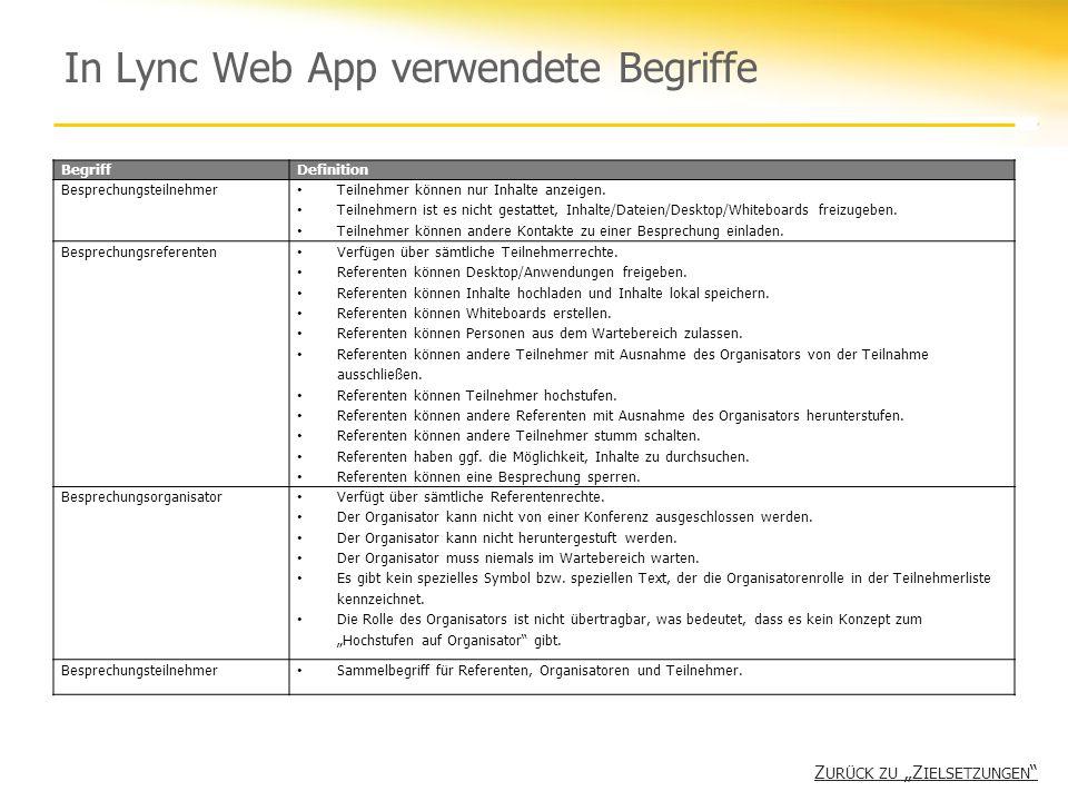 In Lync Web App verwendete Begriffe Z URÜCK ZU Z IELSETZUNGEN Z URÜCK ZU Z IELSETZUNGEN BegriffDefinition Besprechungsteilnehmer Teilnehmer können nur