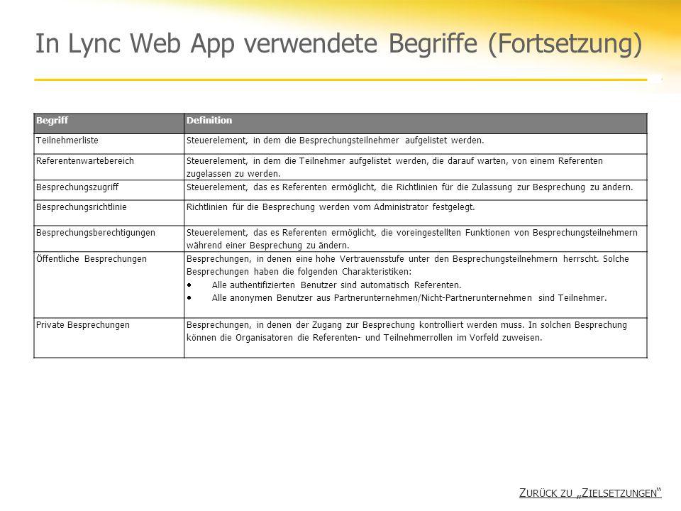 In Lync Web App verwendete Begriffe (Fortsetzung) Z URÜCK ZU Z IELSETZUNGEN Z URÜCK ZU Z IELSETZUNGEN BegriffDefinition TeilnehmerlisteSteuerelement,