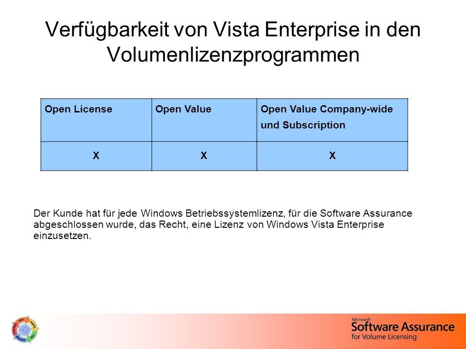 Verfügbarkeit von Vista Enterprise in den Volumenlizenzprogrammen Der Kunde hat für jede Windows Betriebssystemlizenz, für die Software Assurance abge