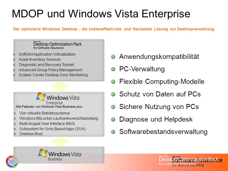 MDOP und Windows Vista Enterprise Der optimierte Windows Desktop - die kosteneffektivste und flexibelste Lösung zur Desktopverwaltung »SoftGrid Applic