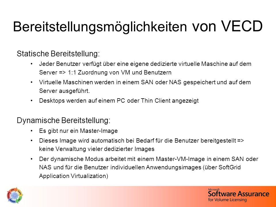 Bereitstellungsmöglichkeiten von VECD Statische Bereitstellung: Jeder Benutzer verfügt über eine eigene dedizierte virtuelle Maschine auf dem Server =