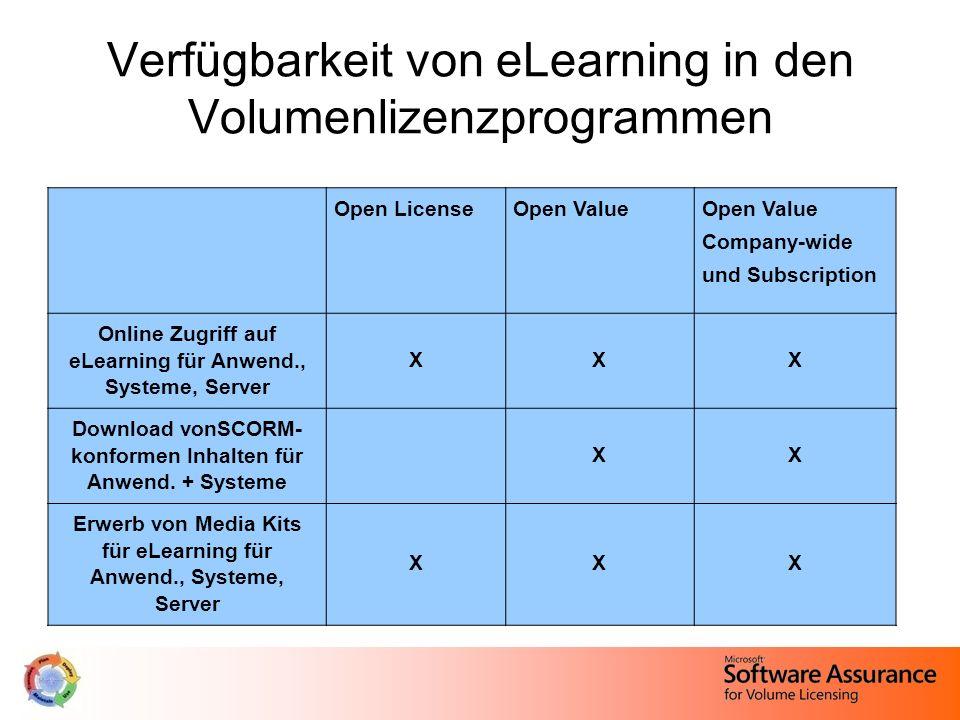 Verfügbarkeit von eLearning in den Volumenlizenzprogrammen Open LicenseOpen Value Company-wide und Subscription Online Zugriff auf eLearning für Anwen