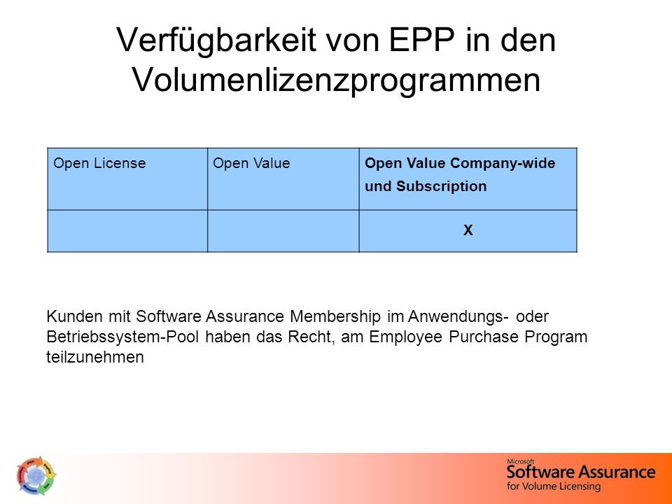 Verfügbarkeit von EPP in den Volumenlizenzprogrammen Open LicenseOpen ValueOpen Value Company-wide und Subscription X Kunden mit Software Assurance Me