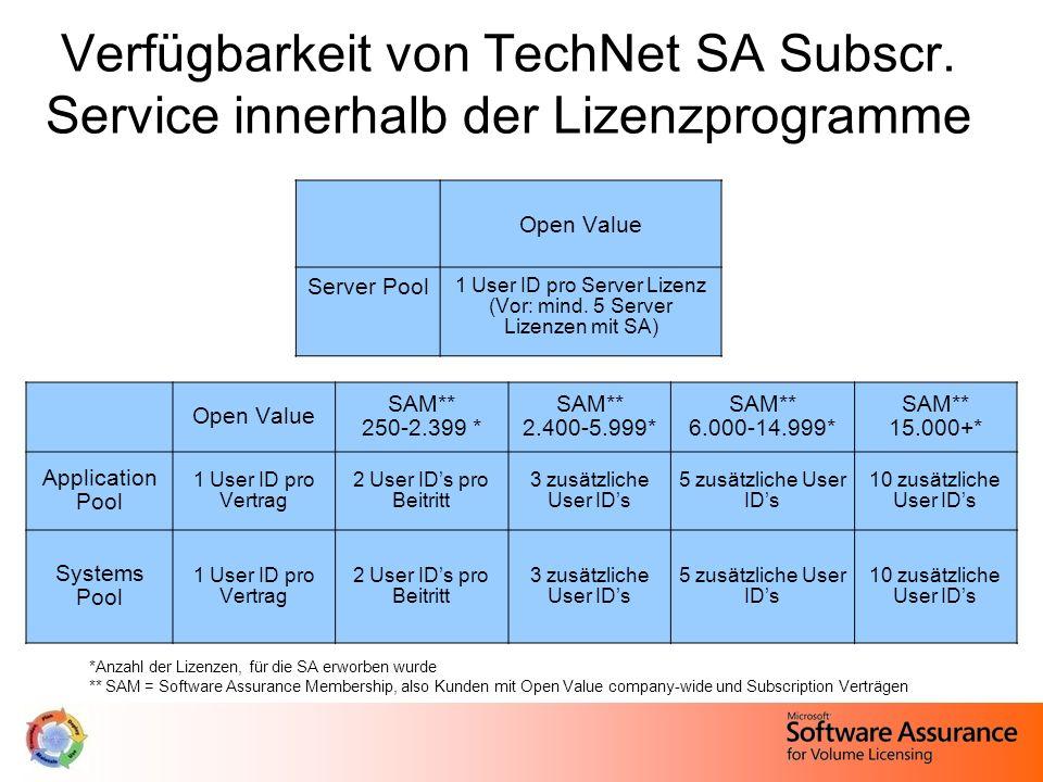 Open Value Server Pool 1 User ID pro Server Lizenz (Vor: mind. 5 Server Lizenzen mit SA) Verfügbarkeit von TechNet SA Subscr. Service innerhalb der Li