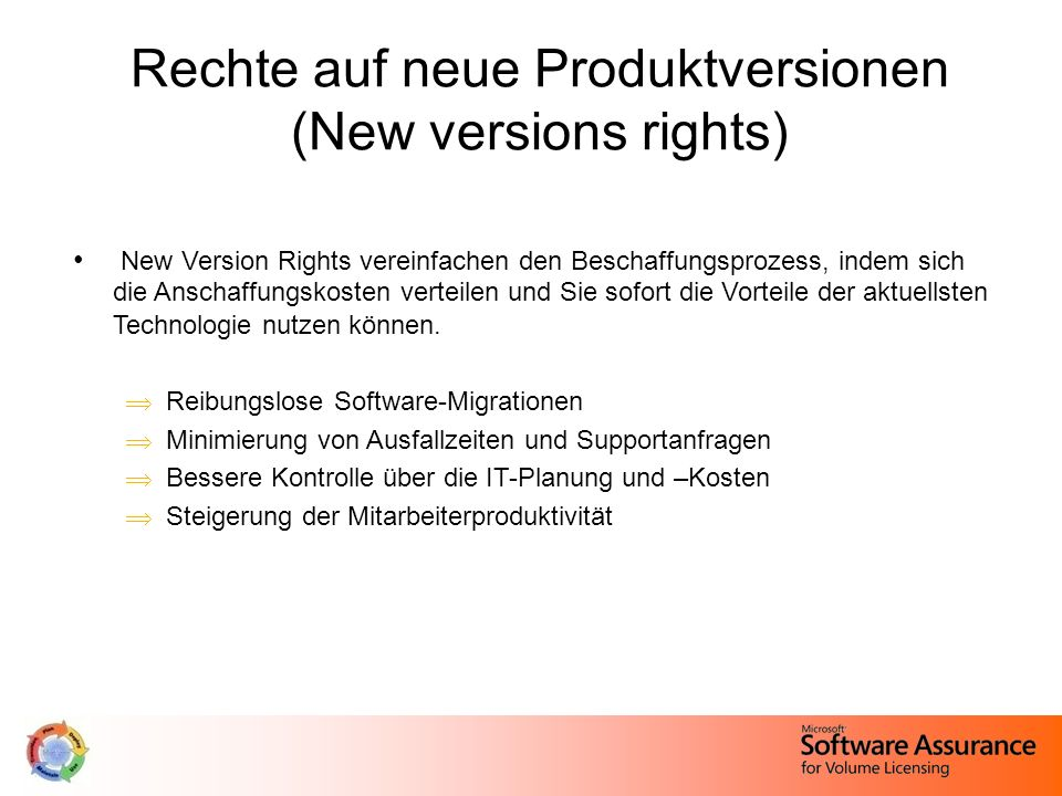 SA Services im Produktlebenszyklus New Version Rights Ratenzahlung Packaged Services Extended Hotfix Support Technischer Support (24x7) TechNet Subscription durch Software Assurance Cold Back Up for Disaster Recovery Trainingsgutscheine Windows Vista Enterprise Windows Vista Ultimate Microsoft Desktop Optimization Pack Vista Enterprise Centralized Desktop E-Learning Home Use Program Employee Purchase Program