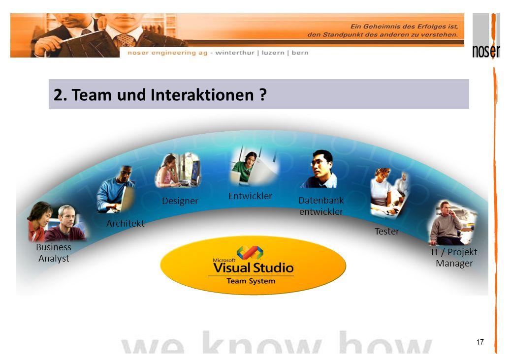 17 Tester Entwickler Architekt IT / Projekt Manager Business Analyst Datenbank entwickler Designer 2.
