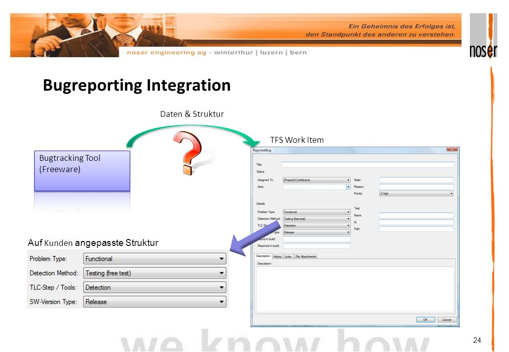 24 Bugreporting Integration Daten & Struktur TFS Work Item Auf Kunden angepasste Struktur