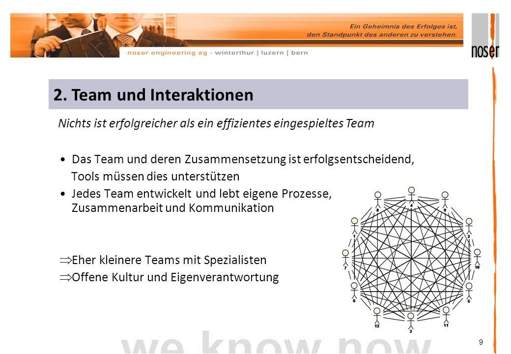 9 2. Team und Interaktionen Das Team und deren Zusammensetzung ist erfolgsentscheidend, Tools müssen dies unterstützen Jedes Team entwickelt und lebt