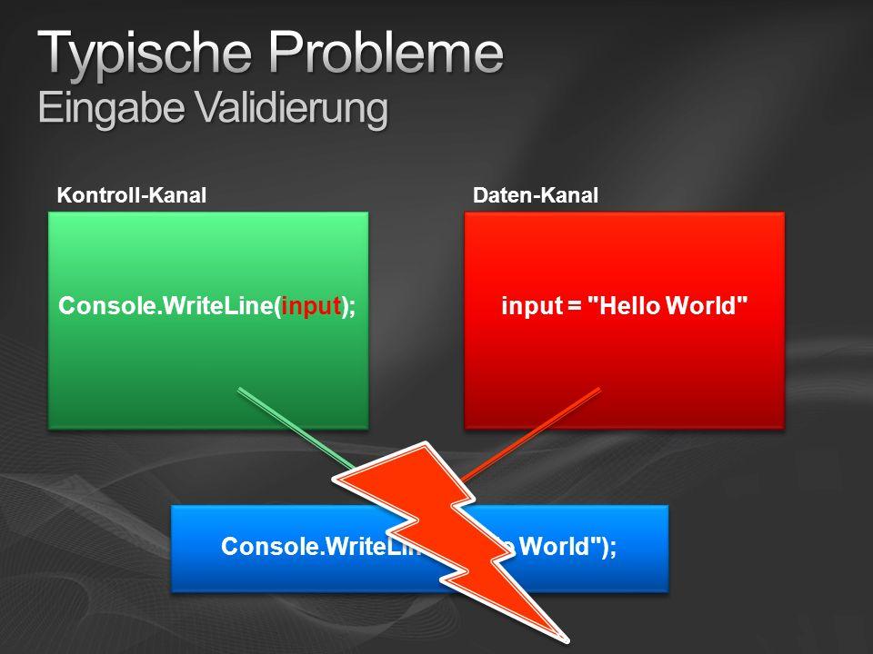Kontroll-KanalDaten-Kanal Console.WriteLine(input);input = Hello World Console.WriteLine( Hello World );