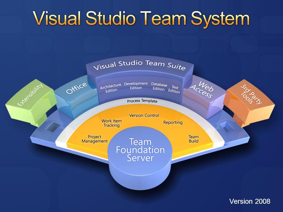 Projektalltag im Team Foundation Server