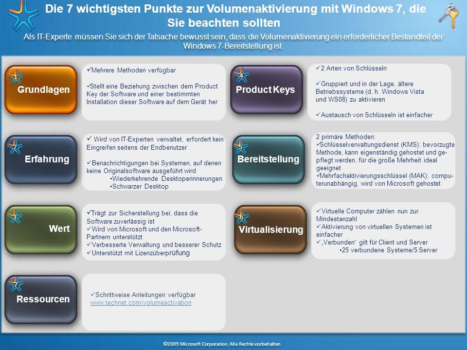 Die 7 wichtigsten Punkte zur Volumenaktivierung mit Windows 7, die Sie beachten sollten © 2009 Microsoft Corporation.