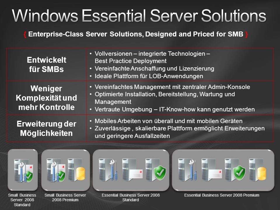 { Enterprise-Class Server Solutions, Designed and Priced for SMB } Small Business Server 2008 Standard Small Business Server 2008 Premium Essential Bu