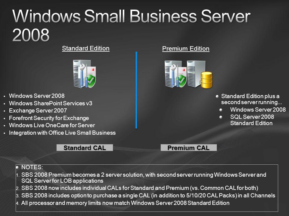 Midsize Business 1.2 M 25-500 PCs 50-1,000 employees Some IT (1-5) 39M <25 PCs 1-49 employees No IT Small Business Enterprise >500 PCs >1,000 employees Specialized IT 19k 67% of Servers33% of Servers Small Business Server Windows Essential Business Server Windows Server, Exchange Server, SQL Server, et al