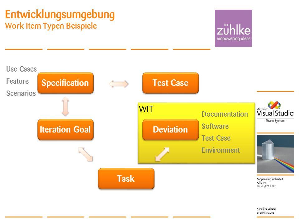 Cooperation unlimited © Zühlke 2008 WIT Entwicklungsumgebung Work Item Typen Beispiele 25.